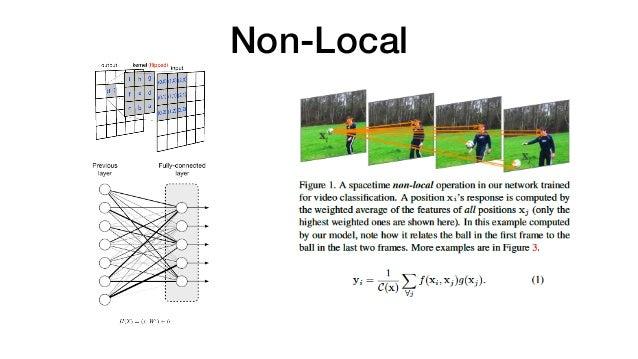 Non-local neural network Slide 2