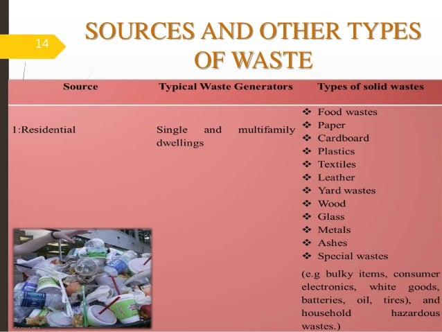 community based problem improper waste disposal Community based problem i- background of the case the legal definition of waste in the uk is derived from the eu waste framework directive in basic terms a waste is anything which you.