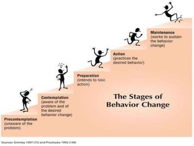 models of health behavior It turns out that these individual factors are not the sole health influencing factors ( kestens et al, 2017) according to the socioecological model of health ( sallis et al, 2008), people's mental health behavior also shapes, and is shaped by, the socio-environmental context in which they.