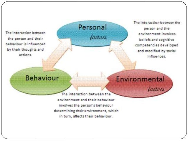 a discussion of the changes in marketing theories and models Lewin's definition of behavior in this model is a dynamic balance of forces working in opposing directions the change theory has three major concepts: driving forces, restraining forces, and equilibrium.