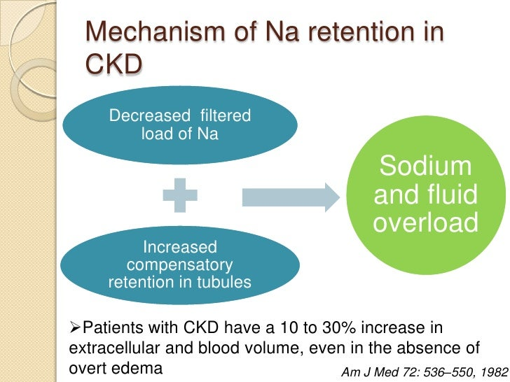 management of fluid overload in chronic Effects of fluid overload on heart rate variability in chronic kidney disease management the reduction of fluid overload chronic volume overload.