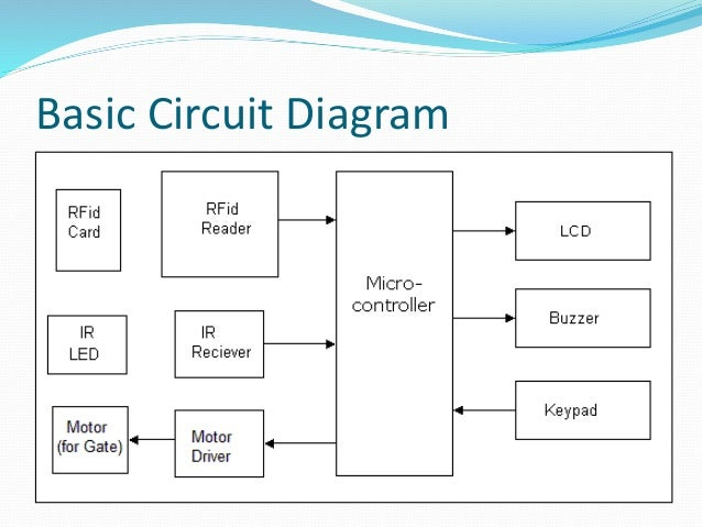 MIMO also 318840848592670263 additionally  further Wifi Pcb Trace Antenna Esp32 Esp8266 additionally Nikola Teslas Wireless Electric Automobile Explained. on electronic antenna circuit