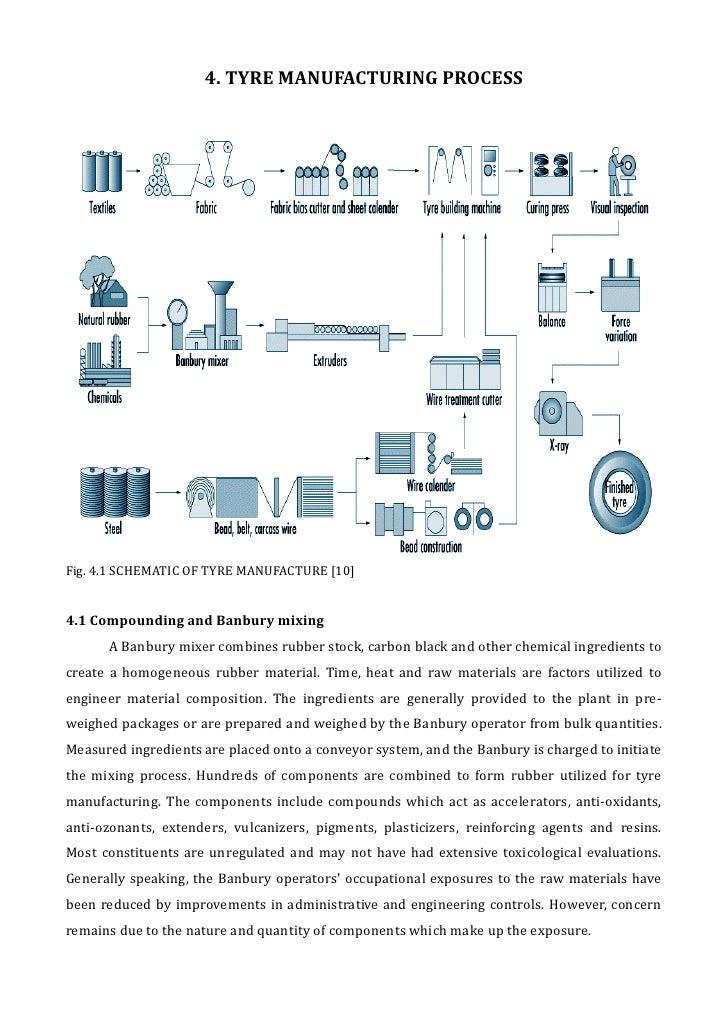 Handbook Of Fabrication Processes Pdf