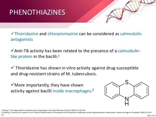 mechanisms of drug resistance in mycobacterium tuberculosis pdf