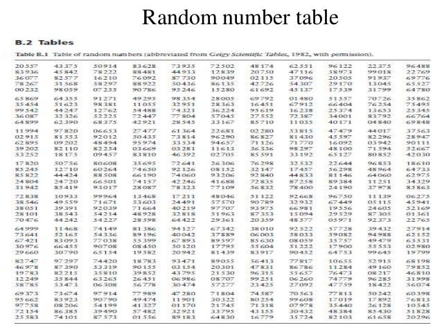 Seminar sampling methods for Random number table 1 99