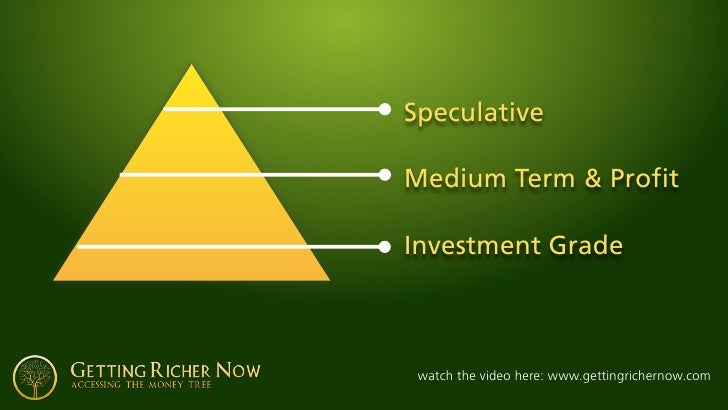 Speculative  Medium Term & Profit  Investment Grade     watch the video here: www.gettingrichernow.com