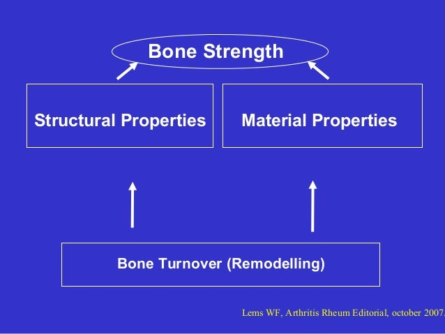 glucocorticoid-induced osteoporosis guidelines uk