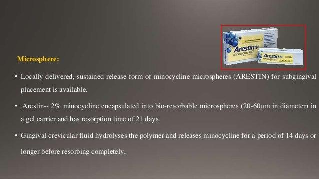 Minocycline Hydrochloride Microspheres