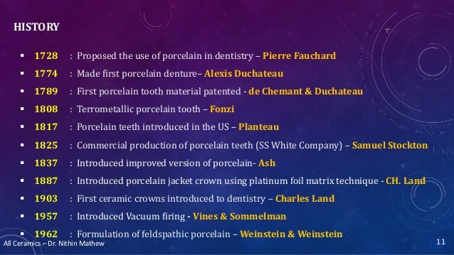 All Ceramics – Dr. Nithin Mathew HISTORY  1728 : Proposed the use of porcelain in dentistry – Pierre Fauchard  1774 : Ma...