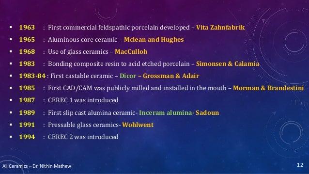 All Ceramics – Dr. Nithin Mathew  1963 : First commercial feldspathic porcelain developed – Vita Zahnfabrik  1965 : Alum...