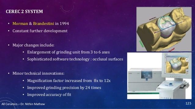 All Ceramics – Dr. Nithin Mathew CEREC 2 SYSTEM • Morman & Brandestini in 1994 • Constant further development • Major chan...