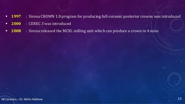 All Ceramics – Dr. Nithin Mathew  1997 : Sirona CROWN 1.0 program for producing full-ceramic posterior crowns was introdu...