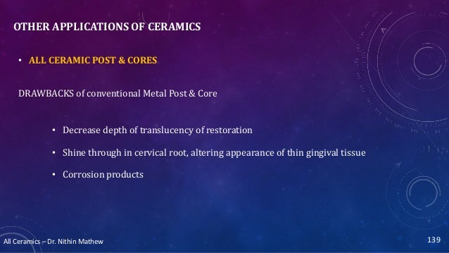 All Ceramics – Dr. Nithin Mathew OTHER APPLICATIONS OF CERAMICS • ALL CERAMIC POST & CORES DRAWBACKS of conventional Metal...