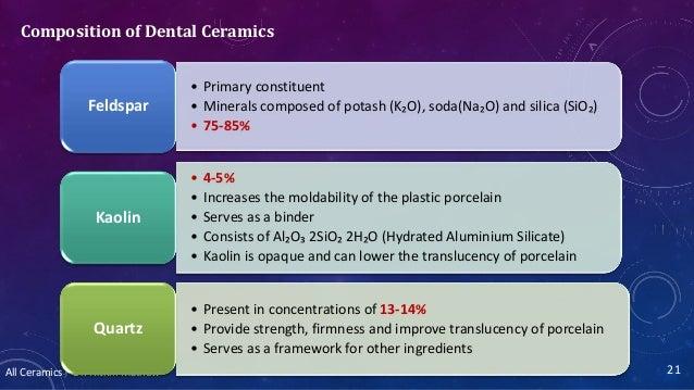 All Ceramics – Dr. Nithin Mathew • Primary constituent • Minerals composed of potash (K₂O), soda(Na₂O) and silica (SiO₂) •...