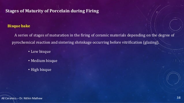 All Ceramics – Dr. Nithin Mathew Stages of Maturity of Porcelain during Firing Bisque bake A series of stages of maturatio...