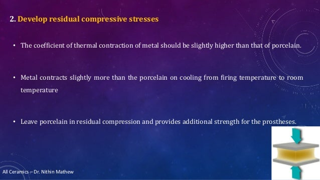 All Ceramics – Dr. Nithin Mathew 2. Develop residual compressive stresses • The coefficient of thermal contraction of meta...