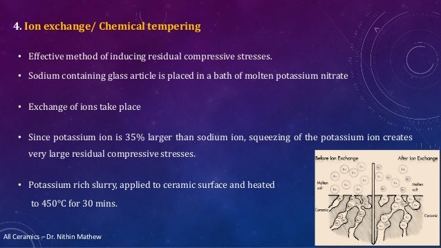 All Ceramics – Dr. Nithin Mathew 4. Ion exchange/ Chemical tempering • Effective method of inducing residual compressive s...