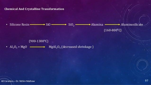 All Ceramics – Dr. Nithin Mathew Chemical And Crystalline Transformation • Silicone Resin SiO SiO2 Alumina Aluminosilicate...