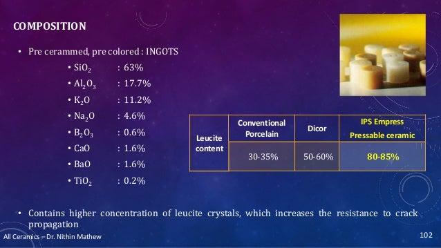 All Ceramics – Dr. Nithin Mathew COMPOSITION • Pre cerammed, pre colored : INGOTS • SiO2 : 63% • Al2O3 : 17.7% • K2O : 11....
