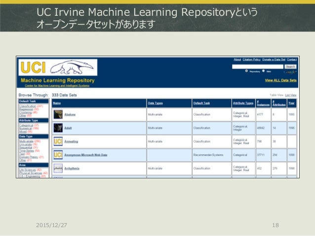 UC Irvine Machine Learning Repositoryという オープンデータセットがあります 2015/12/27 18