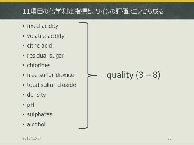 11項目の化学測定指標と、ワインの評価スコアから成る  fixed acidity  volatile acidity  citric acid  residual sugar  chlorides  free sulfur dio...
