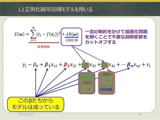 L1正則化線形回帰モデルを用いる 2015/12/27 52 0 変数3 -1 変数4 このβたちから モデルは成っている Neutral DOWN 誤差関数 正則化項 一定の制約をかけて最適化問題 を解くことで不要な説明変数を カットオフする