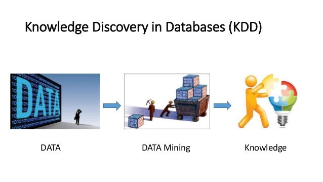 knowledge discovery in databases thesis Knowledge discovery in databases, also known as data mining, is the e cient  discovery of previously  is used to take a random sample from a database to nd  all association rules that are probably valid  master's thesis, australian  national.