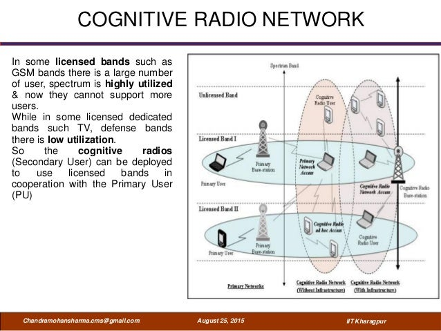 Cognitive network