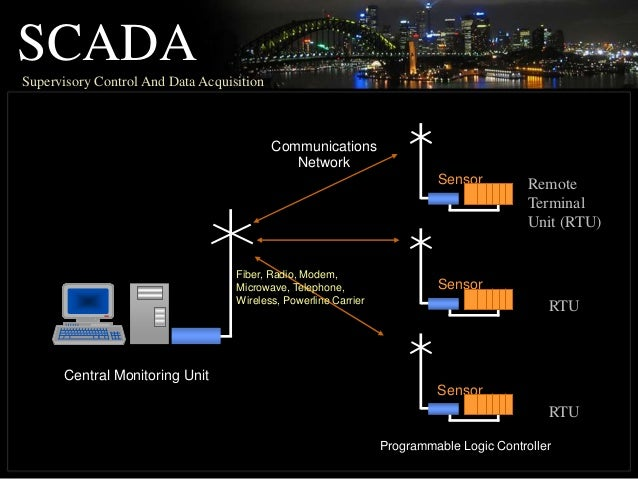 Plc And Scada In Industrial Automation
