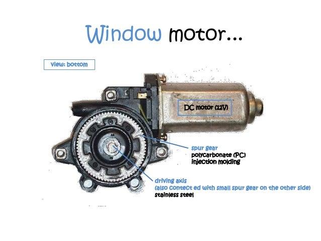 Seat Door Window Mechanisms