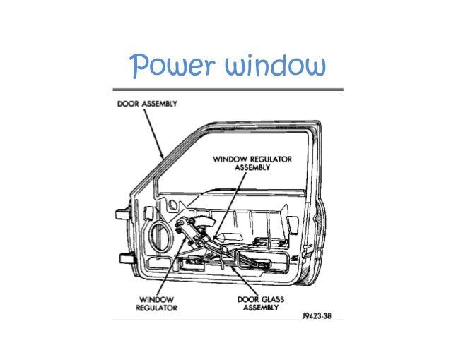 Sensational Seat Door Window Mechanisms Wiring 101 Capemaxxcnl