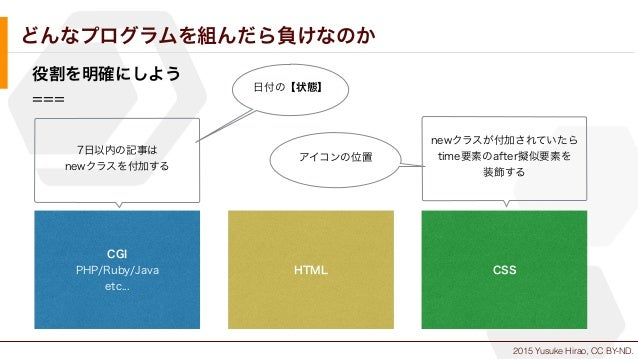 2015 Yusuke Hirao, CC BY-ND. どんなプログラムを組んだら負けなのか 役割を明確にしよう === CGI PHP/Ruby/Java etc... HTML CSS newクラスが付加されていたら time要素のaft...