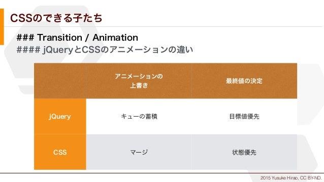 2015 Yusuke Hirao, CC BY-ND. CSSのできる子たち ### Transition / Animation #### jQueryとCSSのアニメーションの違い アニメーションの 上書き 最終値の決定 jQuery キ...