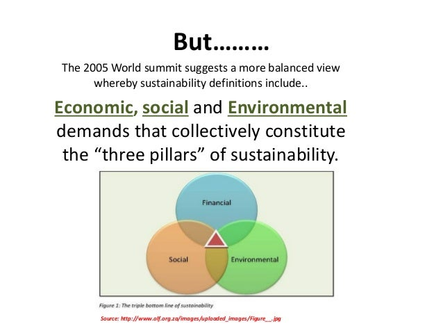 an argument in favor of concentrating on environmental sustainability Tools for measuring progress towards sustainable neighborhood environments an argument exists that there are major environmental sustainability.