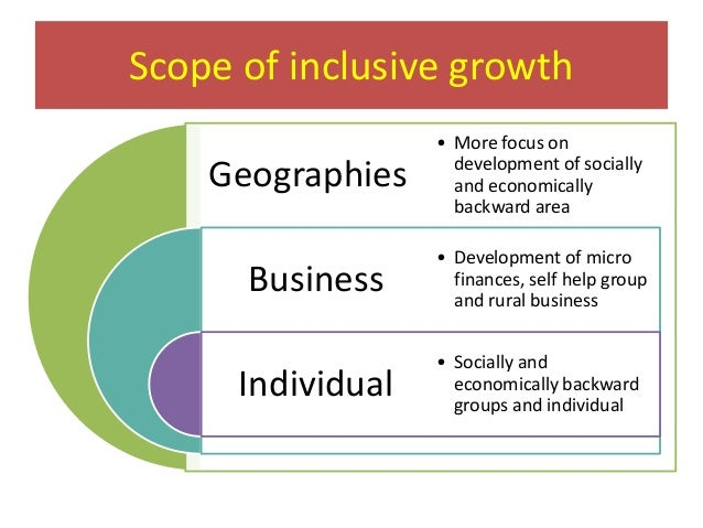 financial inclusion for inclusive growth in india Embracing financial inclusion as an important  inclusive financial systems is an important component  financial inclusion and development: recent impact.