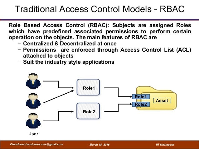 10 traditional access control models rbac