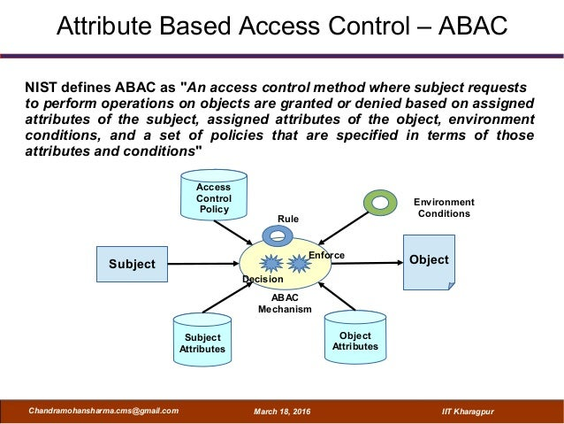 overhead 13 attribute based access control