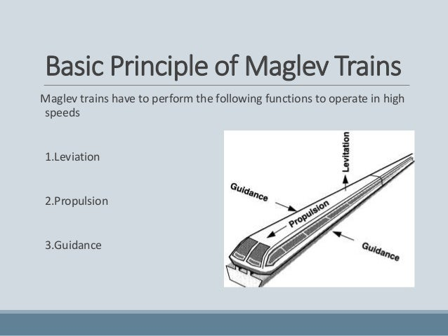 how maglev trains works Maglev train: maglev train, a floating vehicle for land transportation that is supported by either electromagnetic attraction or repulsion maglev trains were conceptualized during the early 1900s by american professor and inventor robert goddard and french-born american engineer emile bachelet and have been in.