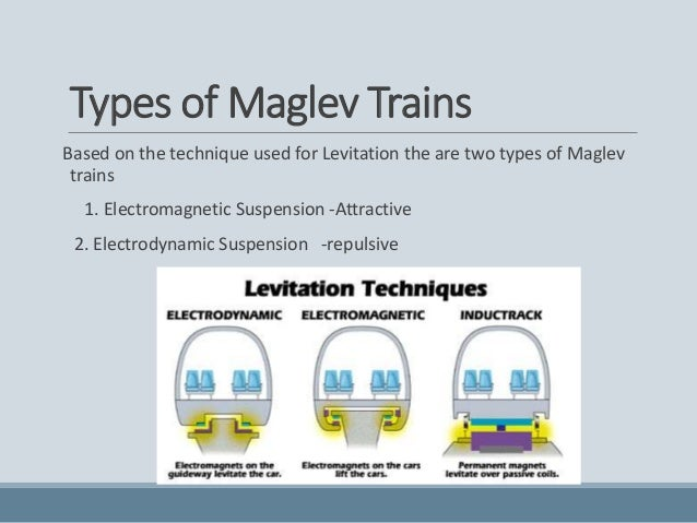 696131 furthermore Htm likewise Basic Maglev Train And Its Working likewise Stimulated Emission additionally Services. on electromagnetic types