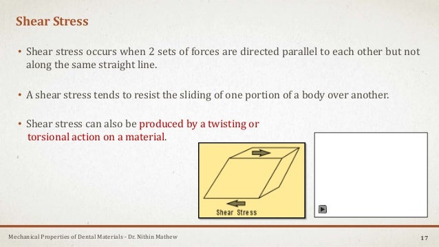 Mechanical Properties of Dental Materials - Dr. Nithin Mathew Shear Stress • Shear stress occurs when 2 sets of forces are...