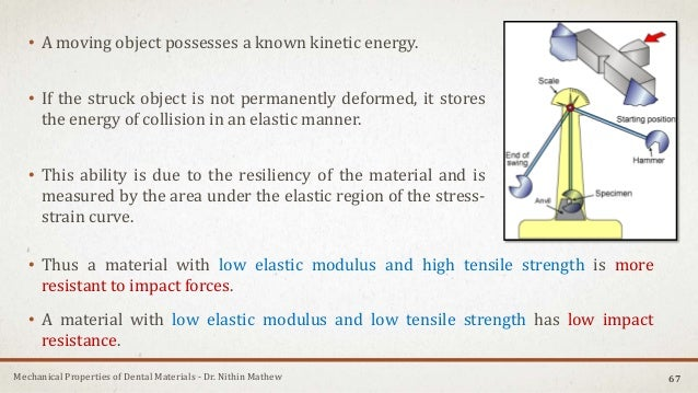 Mechanical Properties of Dental Materials - Dr. Nithin Mathew • A moving object possesses a known kinetic energy. • If the...