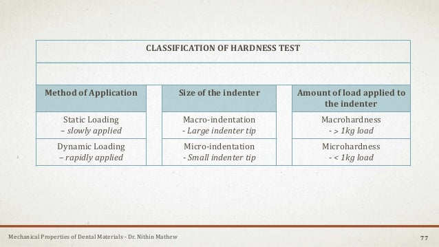 Mechanical Properties of Dental Materials - Dr. Nithin Mathew 77 CLASSIFICATION OF HARDNESS TEST Method of Application Siz...