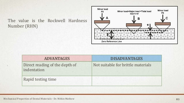 Mechanical Properties of Dental Materials - Dr. Nithin Mathew The value is the Rockwell Hardness Number (RHN) 83 ADVANTAGE...