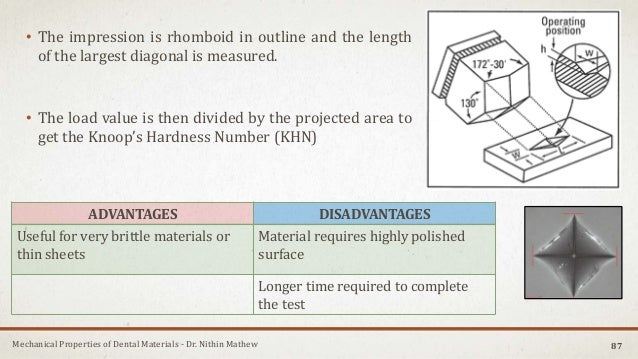 Mechanical Properties of Dental Materials - Dr. Nithin Mathew • The impression is rhomboid in outline and the length of th...