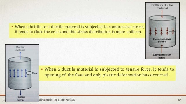 Mechanical Properties of Dental Materials - Dr. Nithin Mathew • When a brittle or a ductile material is subjected to compr...