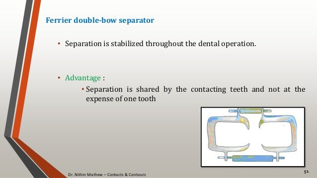 Dr. Nithin Mathew – Contacts & Contours 51 Ferrier double-bow separator • Separation is stabilized throughout the dental o...