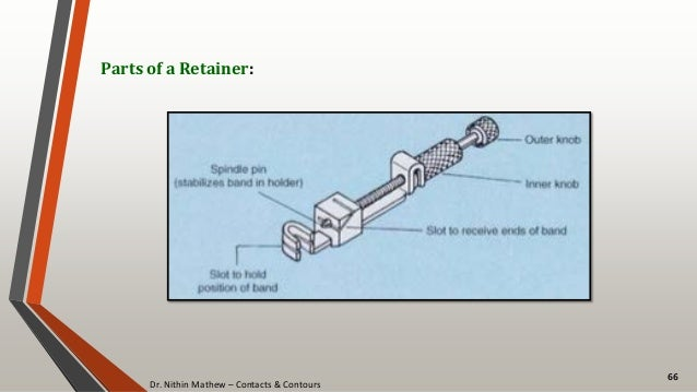 Dr. Nithin Mathew – Contacts & Contours 66 Parts of a Retainer: