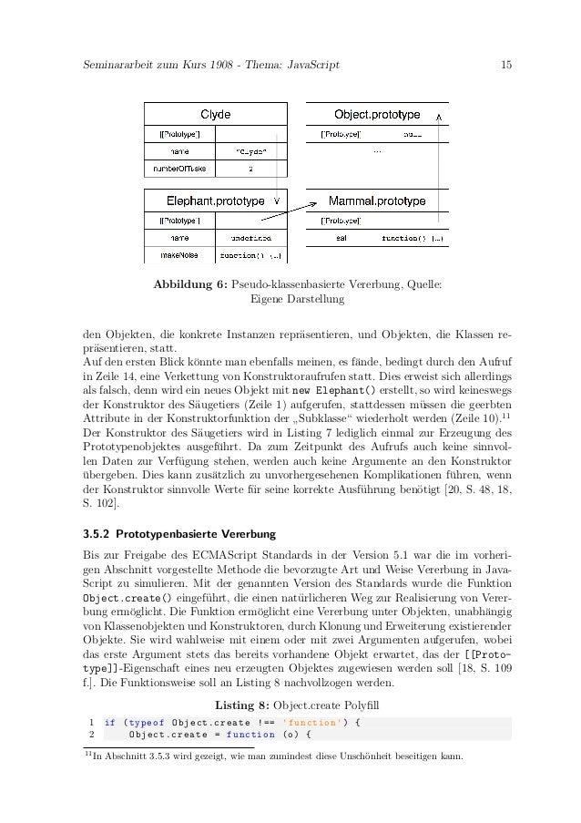 Schön Pseudo Beispiele Bilder - Ideen fortsetzen - krynicazdroj.info
