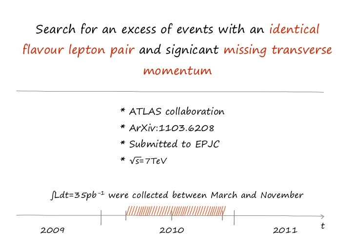 Search for an excess of events with an identicalflavour lepton pair and signicant missing transverse                      ...