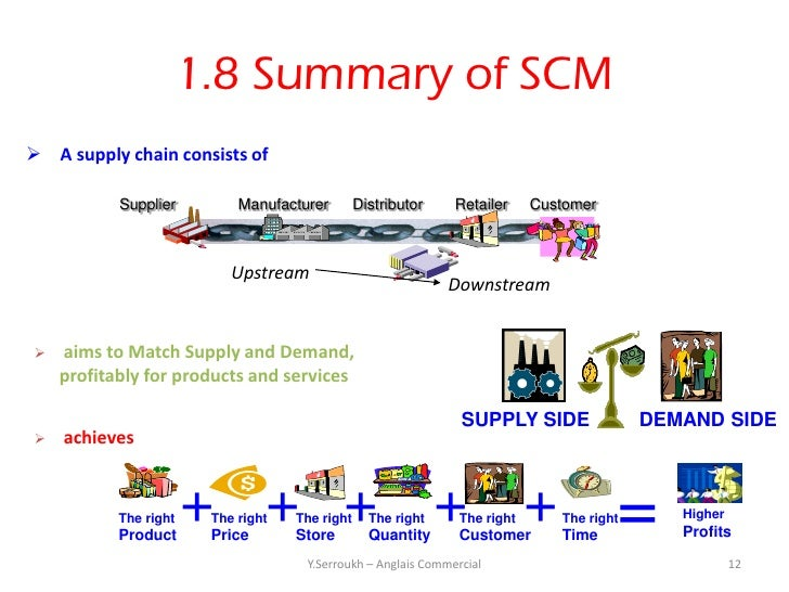 upstream downstream logistics Supply chain management: strategy, operation & planning for logistics  i  have come to know about upstream processes, downstream processes,  integrated.